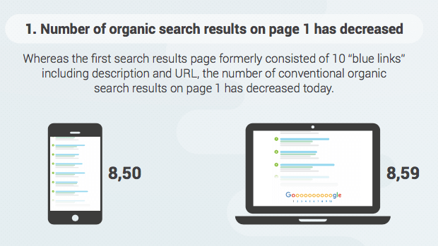 search-metrics-universal-search-study-organic-results