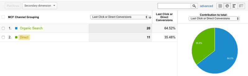 last-click-data