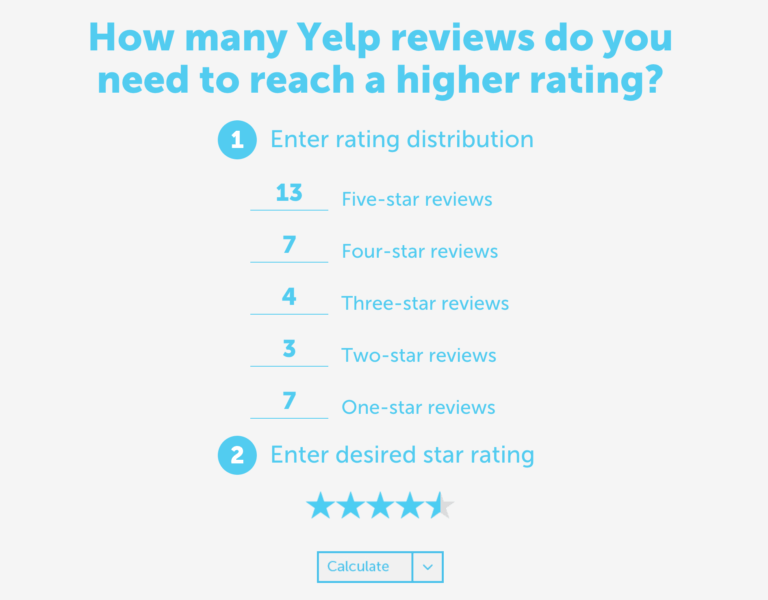 yelp-calculator