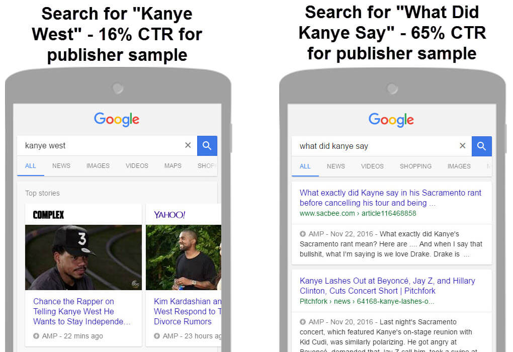 AMP results for broad vs. specific search.