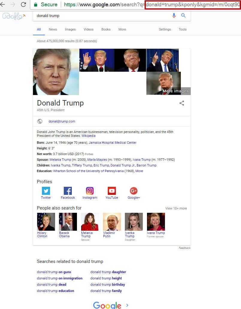 Donald Trump Knowledge Graph Result