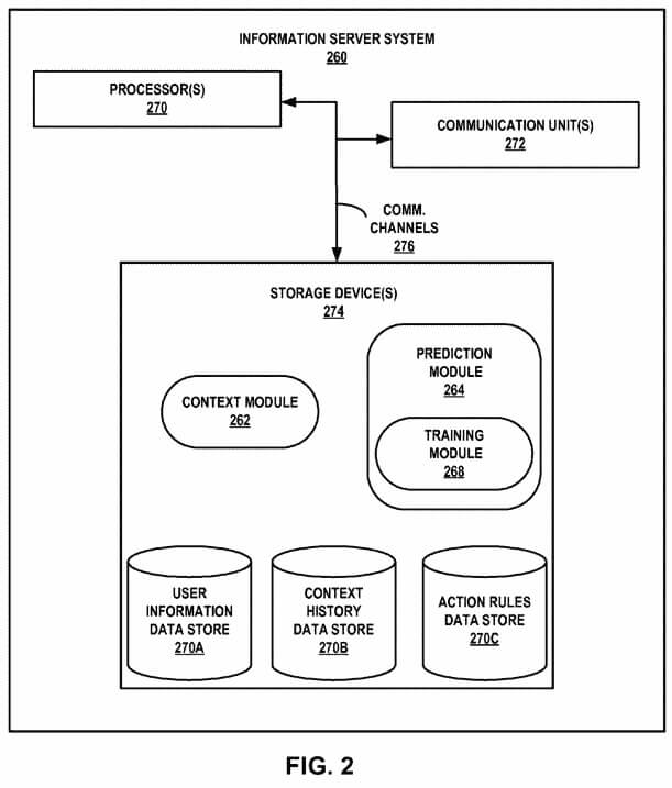 Figure 2 Of Patent: Detecting and correcting potential errors in user behavior