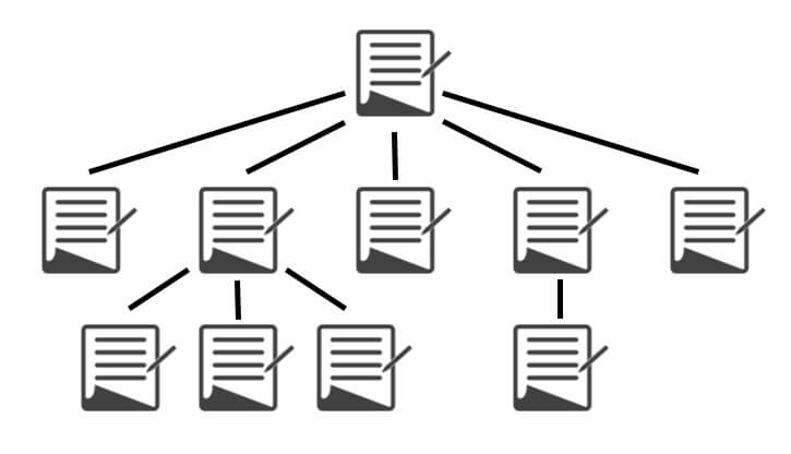 Image result for site structure