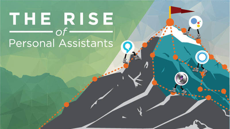 The Rise of Personal Assistants is Upon Us!
