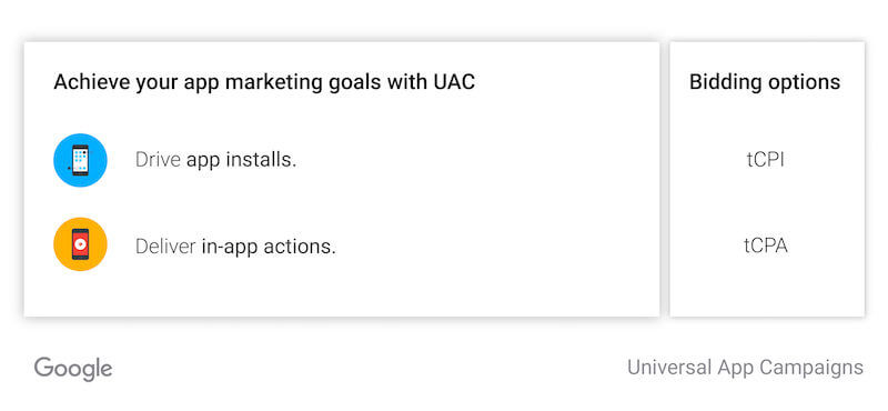app marketing goals with universal app campaigns