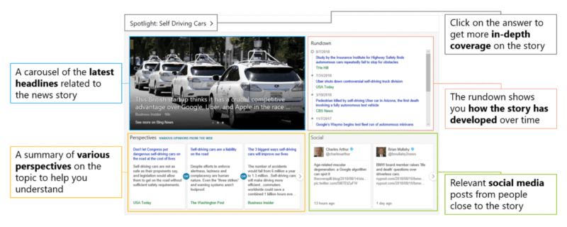 bing-spotlight-800x320 'Bing spotlight' offers a news hub for information on evolving stories, powered by AI and human editors