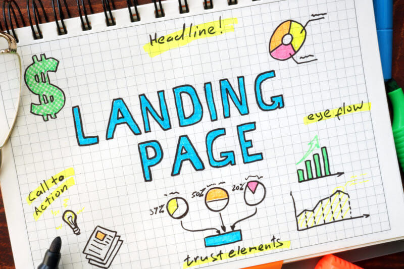 landing-page-shutterstock_387250378-800x533 15 questions to ask yourself before publishing a new landing page