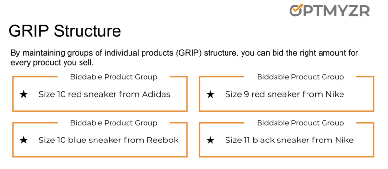 Grip_structure_google_ads_optmyzr-800x350 Theme Builder Layout