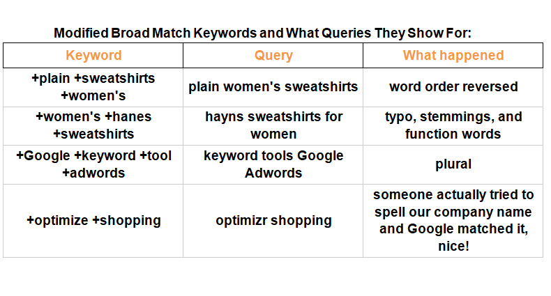 modified-broad-match-1 Theme Builder Layout
