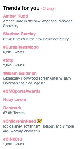 trending for you box twitter