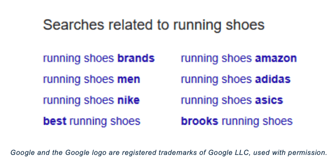 Google's related searches example