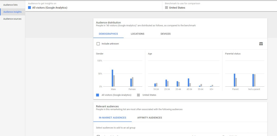 Screenshot of insights gained from Google Customer Match