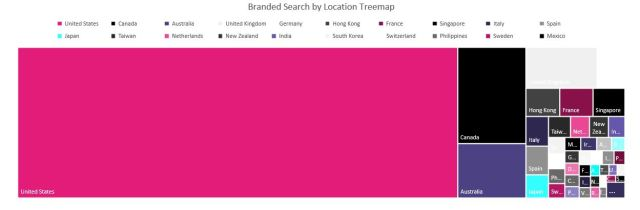 Tree-mapvisualization of country click data