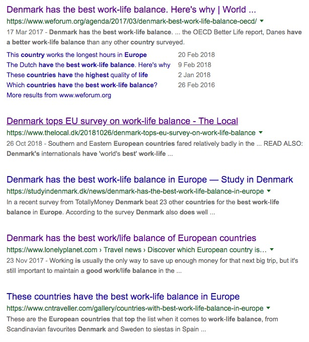 Example of effective headlines for high-link performance