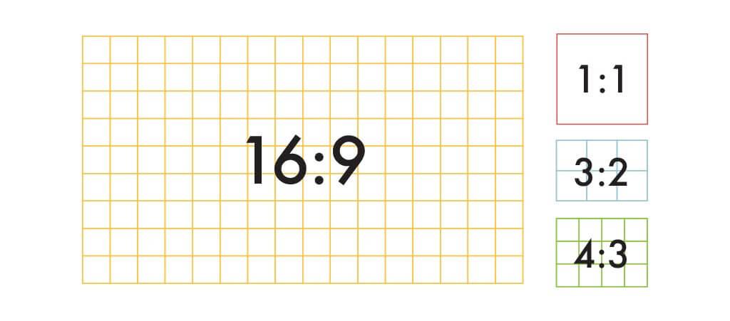 Chart of best image aspect ratios
