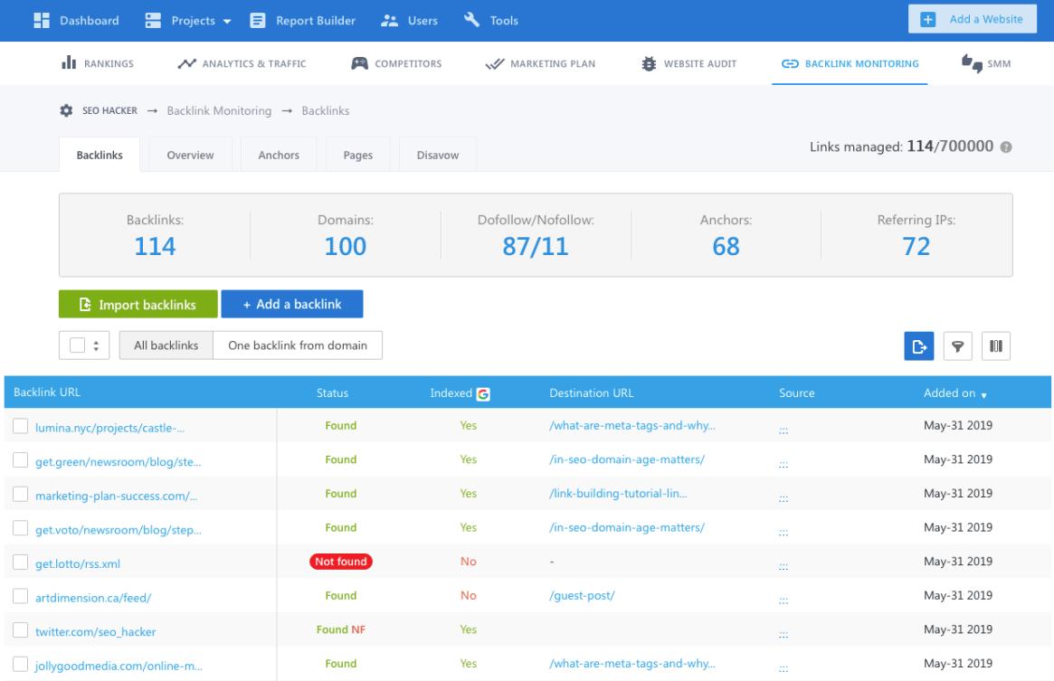 SE Ranking's Backlink checker tool