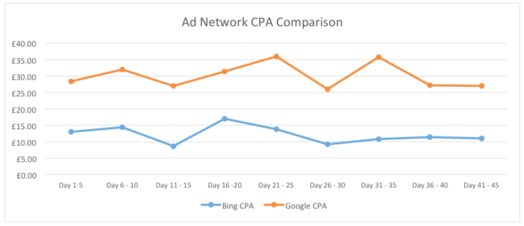 ad-network-comparison