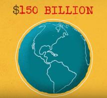 $150 Billion