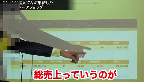藤堂亮也完全放置アフィリシステム