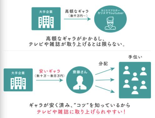 長倉顕太 メディアクエストシステム(MQS)