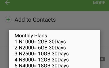 Get 1.5GB For N200 On GLO – Dial this Code