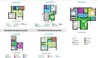 How to Apply for the Kaduna Social Housing Scheme 2021