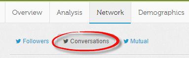 twtrland conversations tab