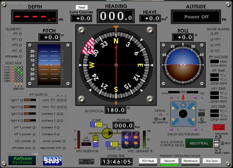 MPS3000 Control Panel GUI