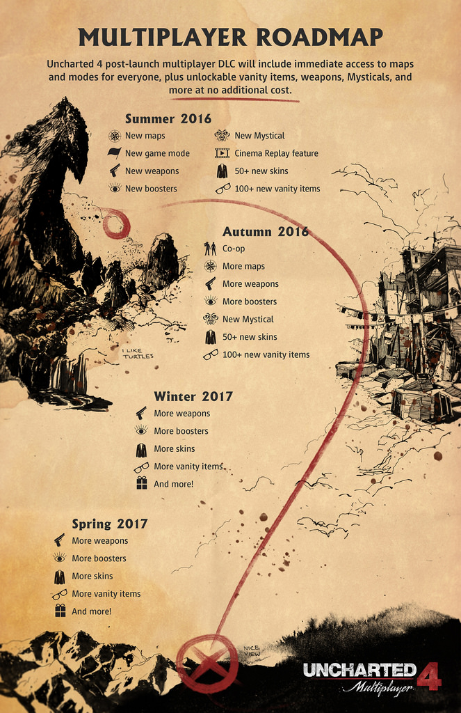 DLC roadmap