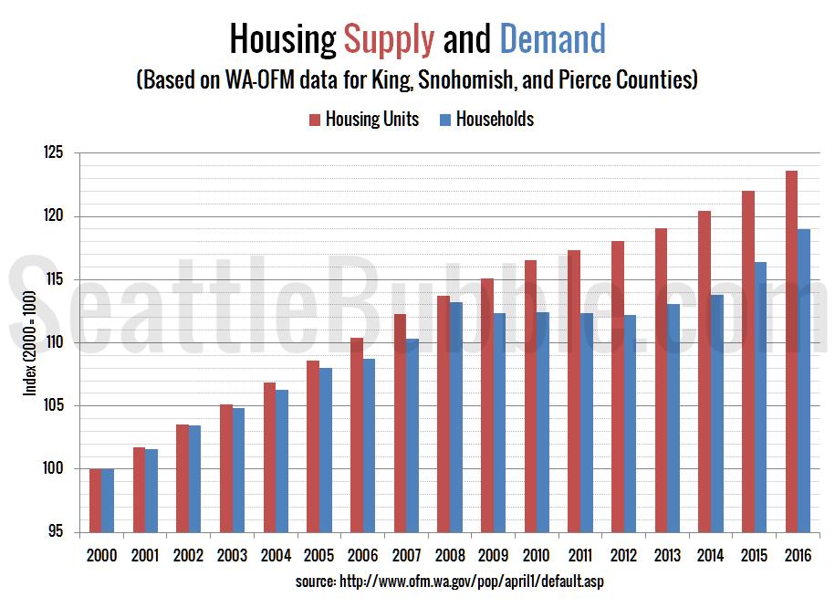 Huge 2017 Apartment Boom Should Soften Housing Market