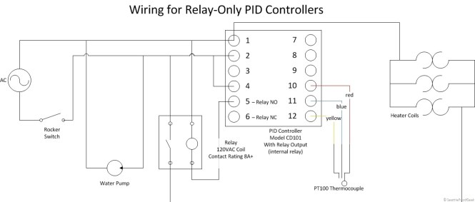 pid temperature controller wiring diagram wiring diagram pid digital temperature controller wiring diagram