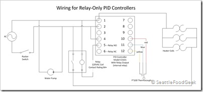 pid temperature controller wiring diagram pid pid digital temperature controller wiring diagram wiring diagram on pid temperature controller wiring diagram