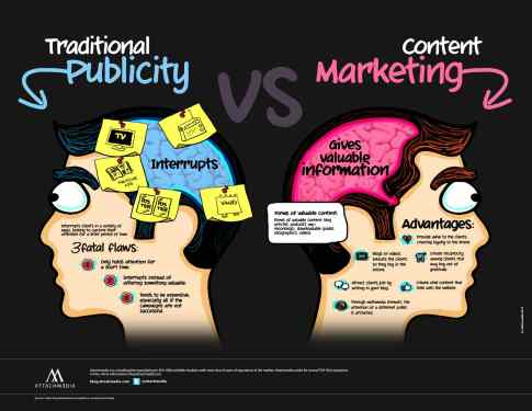 Content-Marketing-final-en2
