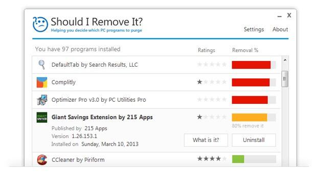 Les meilleurs logiciels 2013 Utilitaire - Should I Remove It