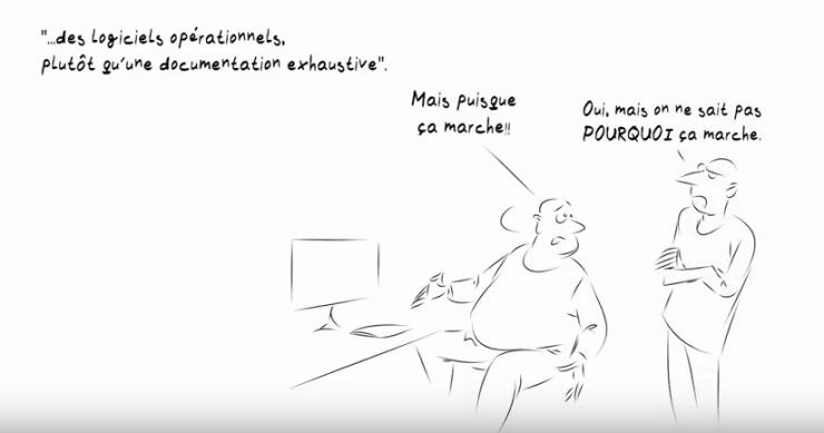 Manifeste Agile. Videoscribe par Tesson