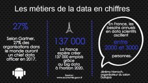 20150312150046_Infographie-long-form-mtiers-data-copie