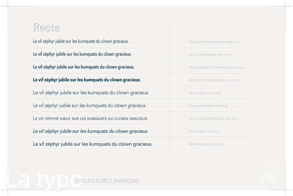 Choix de la typographie