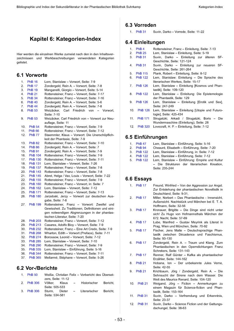 Bibliographie und Index der Sekundärliteratur der Phantastischen Bibliothek Suhrkamp, Version 1.0 - Kategorienindex