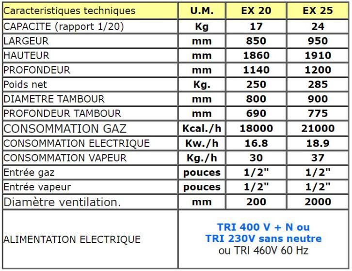tableau-technique-seche-linge-11à24kg