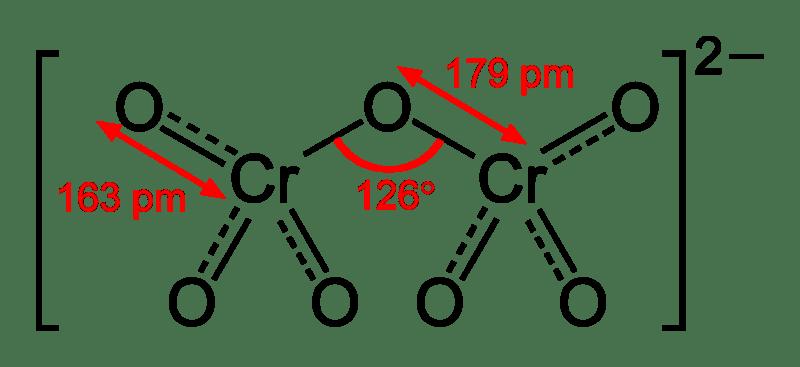 Chromium, cobalt, vanadium and manganese chemistry