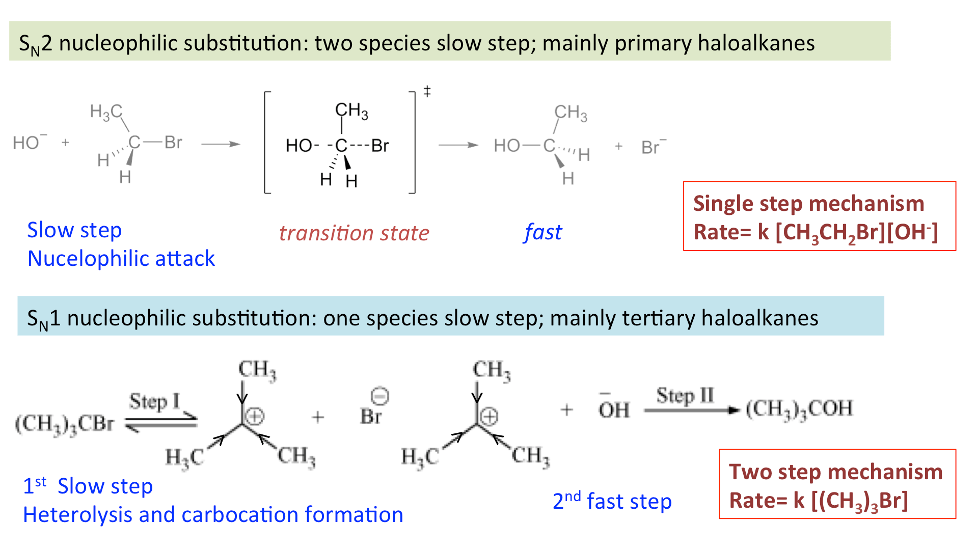 Haloalkane Hydrolysis Sn1 And Sn2 Nucleophilic Substitution Mechanisms For Rate Equations A2