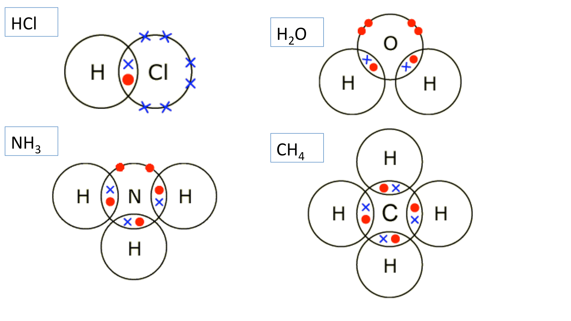 Dot And Cross Diagrams For Simple Covalent Molecules Ii
