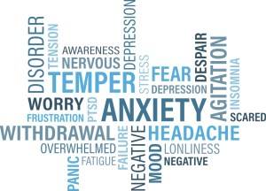 Brain Injury, Stress, Anxiety, Thanksgiving, Christmas and New Years