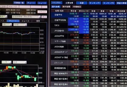 株式投資の失敗