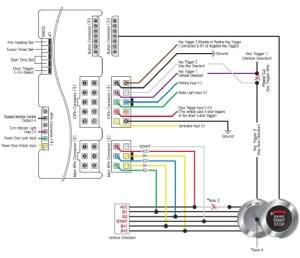 Engine Start Stop Button | Secretech®