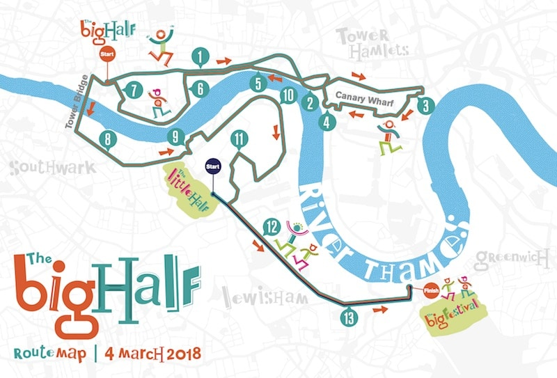 The Big Half Marathon London