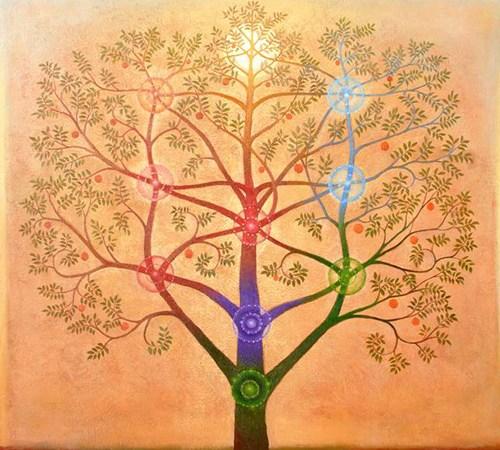 Kabbalah and Mysticism