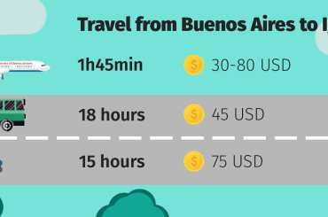 Buenos Aires to Iguazu - how to get there