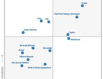 "WatchGuard: Visionär im Gartner ""Magic Quadrant for the UTM Market 2015"""
