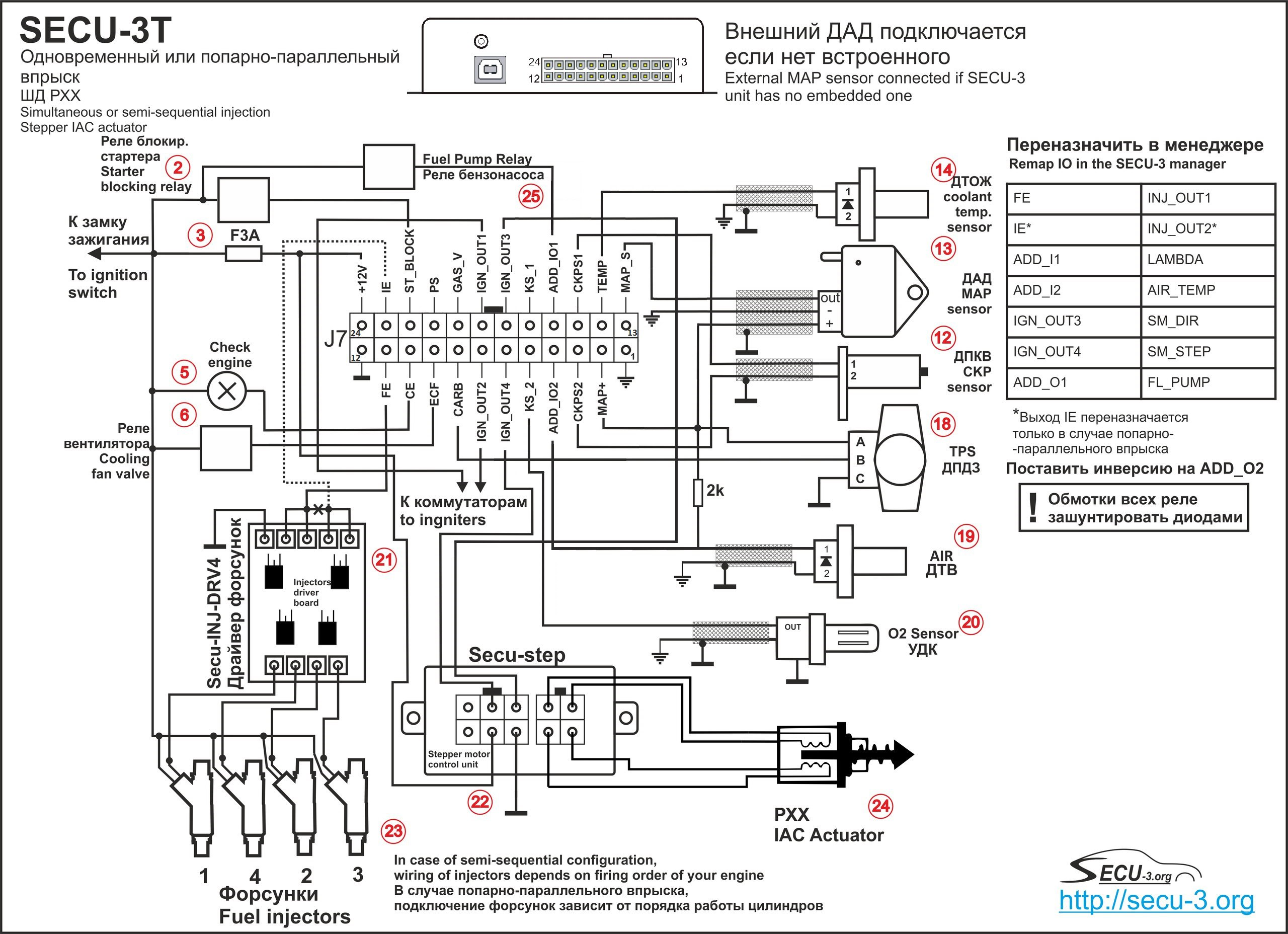 Wiring Diagrams For Secu 3t 24 Pins Connector